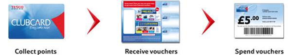 how to clubcard