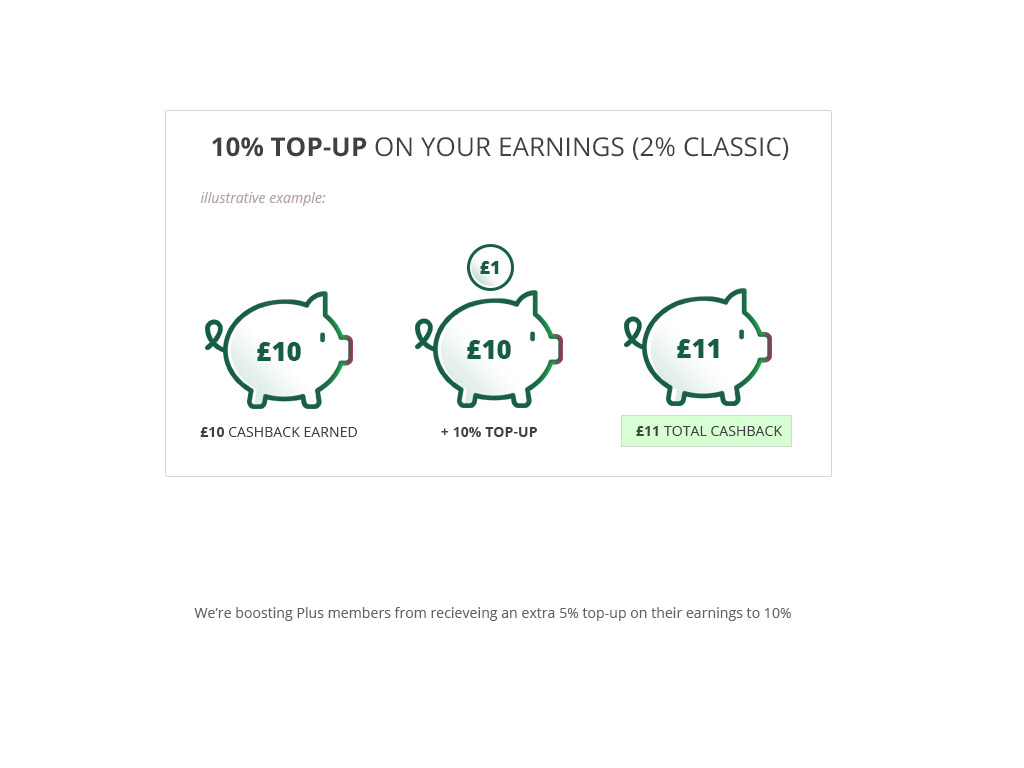 https://www.topcashback.co.uk/Images/Campaigns/boost/pigs-141016.jpg