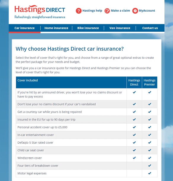 Hastings Direct Car Insurance Homepage Screenshot