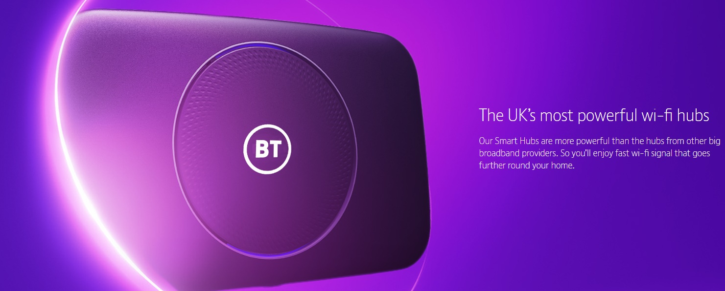 BT Broadband Background